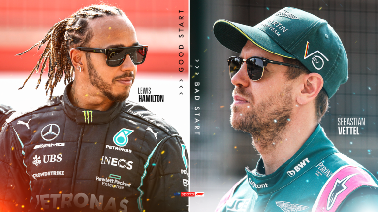 Good start, bad start: The early state of play in F1